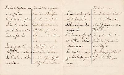 Tulkojumi no-uz Franču, Latviešu, Angļu valodām. Ātrie tulkojumi 6 stundu laikā